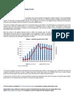 Eurekahedge April 2013 - Funds of Hedge Fund Key Trends