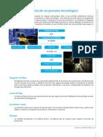 2012 1ro Tecnologia Proyecto Lazzero
