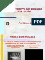 COMPORTAMENTO MECANICO elementos.pdf