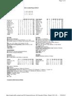 Box Score (5-28)