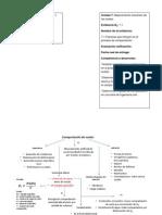 7.1-Factores que intervienen en la compactación
