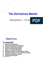 Investor- derivatives