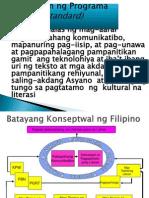 Mga Pamantayang Pagganap at Pangnilalaman