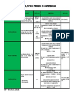 20091001-CUANTIAS_TIPODEPROCESOYCOMPETENCIAS.doc