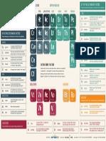 SearchEngineLand Periodic Table of SEO