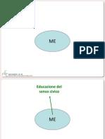 Media Education 3