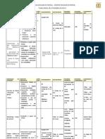 Plano de Atividades Da Be Pontal 2012 2013