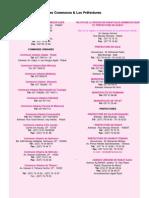 Coord-communesWilayaRt.pdf