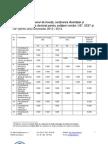 Taxa de Finalizare Studii 2013-2014