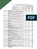 Anexo Va - Planilha Orçamentária - orçamento.pdf