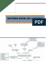 Doctrina Social de La Iglesia_ Donacion