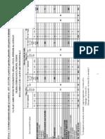 Anex5 Plan Seral Tehnologic Lic Inf Omec
