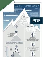 Info Everest20130529 Wpm