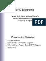 EPC - chain diagram