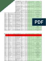 Graficul Privind Sustinerea Inspectiilor La Clasa 2013