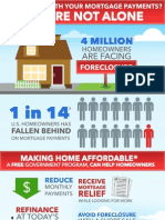 Struggling with Mortgage Payments?  You're Not Alone.