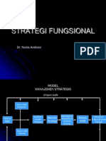 Strategi Fungsional