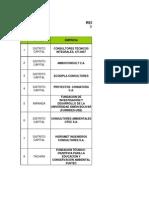 Registro Consultores Ambientales Agosto 2011