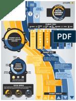 GroupM Next Infographic-The Digital Consumer Journey