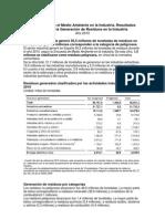 Encuesta sobre el Medio Ambiente en la Industria.docx