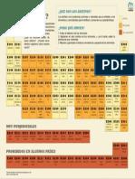 aditivosalimentariosmelior.pdf