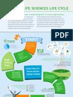 Biowatch_Infographic
