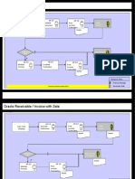 Business Flow Diagram AR-Final