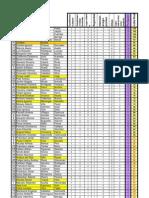 Nota PRA1 Cintron(1).Xls