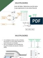 MSI Circuitos Integrados Multiplexores