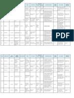 CTPRO_as_of_May_22_2012.pdf