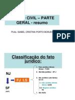 Civil 12