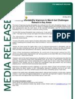 HIA Housing Affordability Index (30 May 2013)