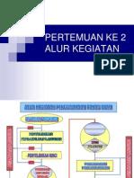 2010-KuliahPB-2