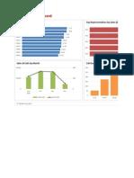 Dynamic Dashboard in Excel - Demo.xls