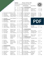 Target List 2009 Vii