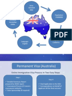 Australia SkillSelectVisa