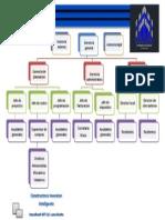 Diagrama Oficina Matriz 4a