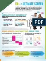Bravo Multi-Screen Research One-Sheet