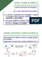 Teorema Di Gauss