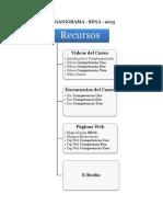 ORGANIGRAMA Recursos Sena 2013