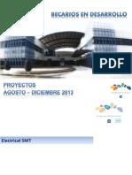 Proyectos Becarios en Desarrollo Ago - Dic 2013