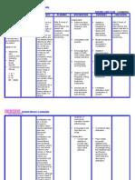 Nursingcrib.com Nursing Care Plan - Constipation