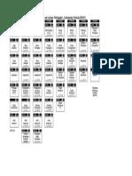 Fluxograma de Literaturas BACHARELADO