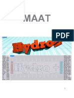 Maat Hydro  software guid