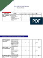 Plan Igualdad de Oortunidades 2003-2007 (2)