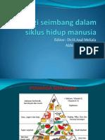 Kuliah IV.gizi Seimbang Dalam Siklus Hidup Manusia