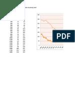 Coastal calculation data