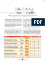 Alumni Ranking