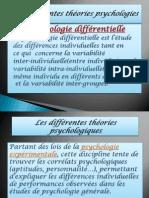 Les différentes théories psychologiques