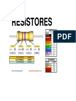 Resi Stores